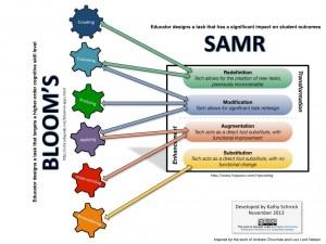 SAMR:Blooms